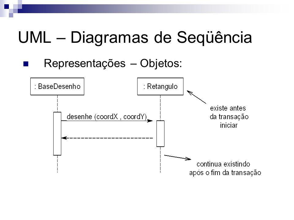 UML – Diagramas de Seqüência Representações – Objetos: