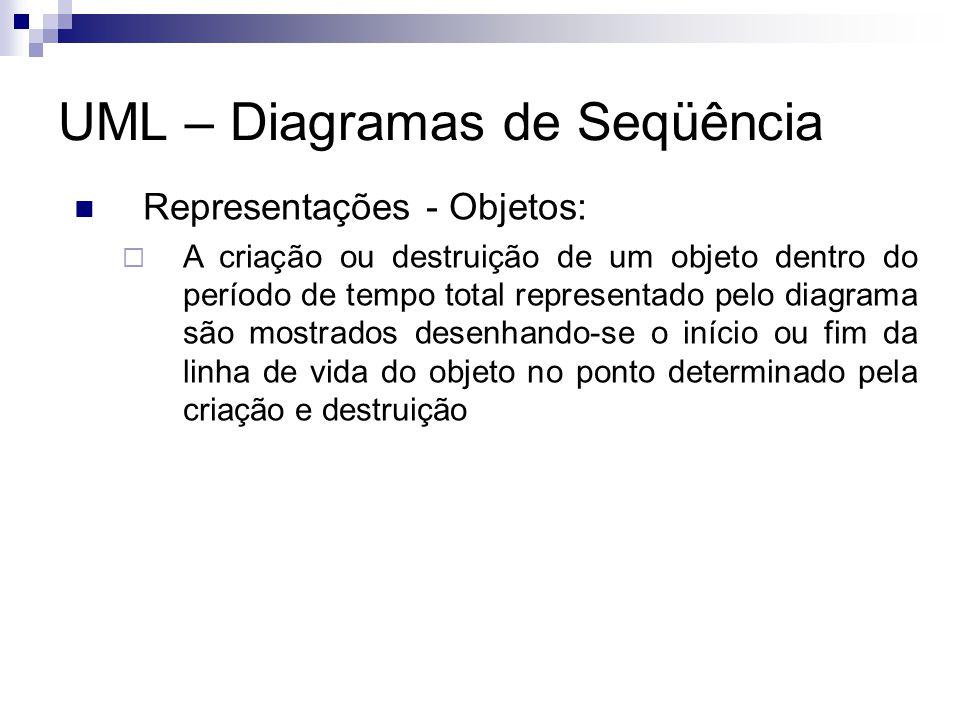 UML – Diagramas de Seqüência Representações - Objetos: A criação ou destruição de um objeto dentro do período de tempo total representado pelo diagram