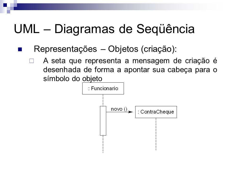 UML – Diagramas de Seqüência Representações – Objetos (criação): A seta que representa a mensagem de criação é desenhada de forma a apontar sua cabeça para o símbolo do objeto