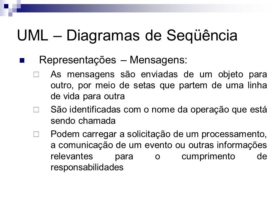 UML – Diagramas de Seqüência Representações – Mensagens: As mensagens são enviadas de um objeto para outro, por meio de setas que partem de uma linha