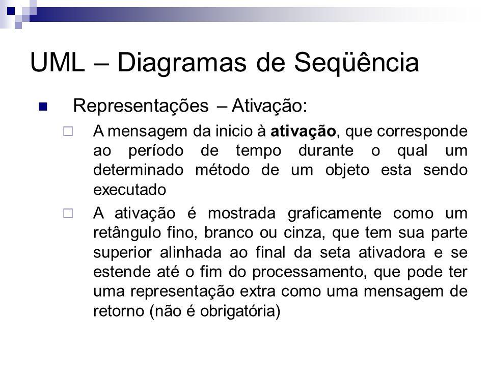 UML – Diagramas de Seqüência Representações – Ativação: A mensagem da inicio à ativação, que corresponde ao período de tempo durante o qual um determi