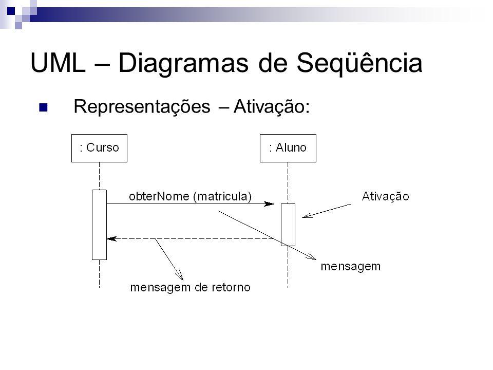 UML – Diagramas de Seqüência Representações – Ativação: