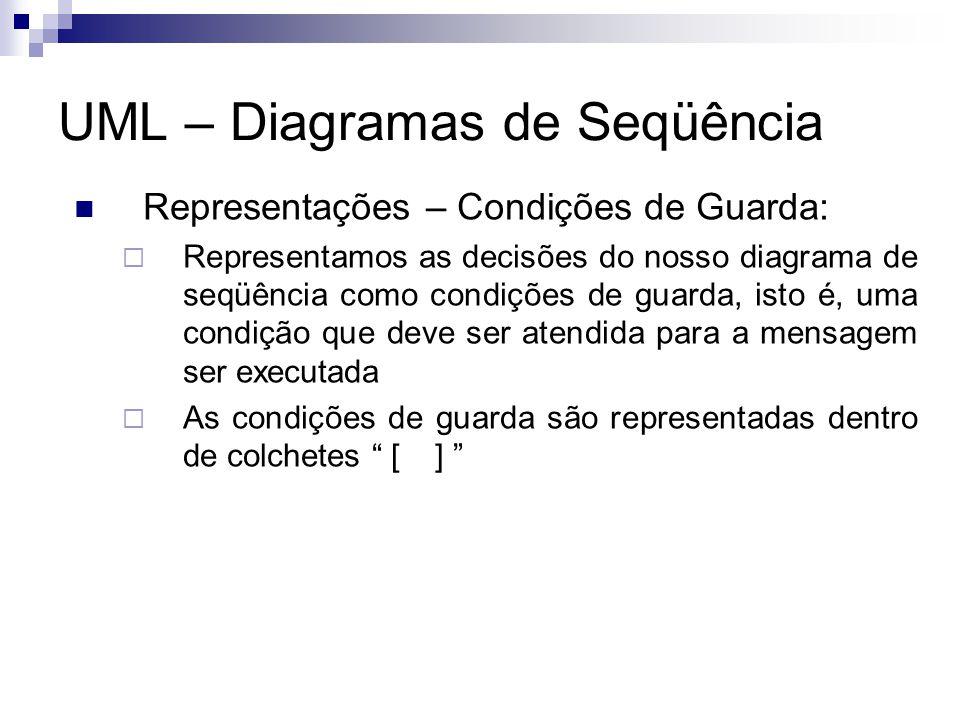 UML – Diagramas de Seqüência Representações – Condições de Guarda: Representamos as decisões do nosso diagrama de seqüência como condições de guarda, isto é, uma condição que deve ser atendida para a mensagem ser executada As condições de guarda são representadas dentro de colchetes [ ]