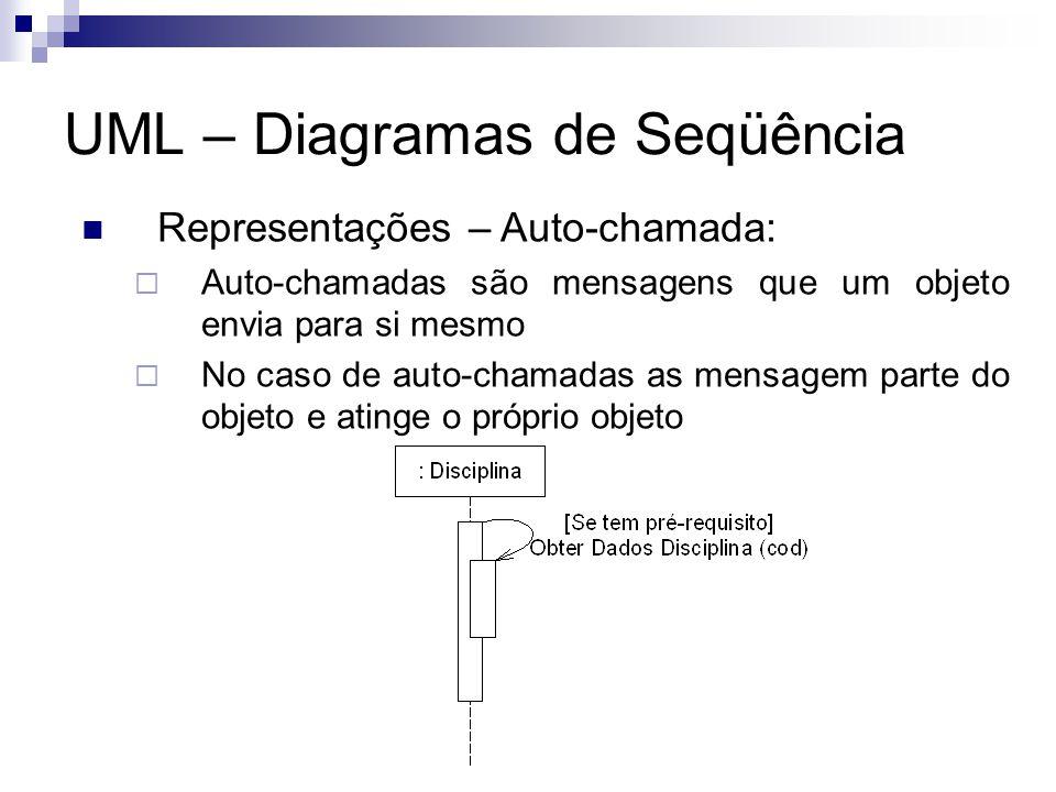 UML – Diagramas de Seqüência Representações – Auto-chamada: Auto-chamadas são mensagens que um objeto envia para si mesmo No caso de auto-chamadas as mensagem parte do objeto e atinge o próprio objeto
