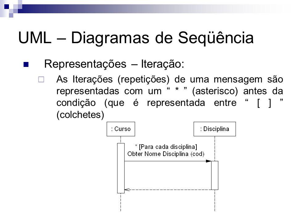 UML – Diagramas de Seqüência Representações – Iteração: As Iterações (repetições) de uma mensagem são representadas com um * (asterisco) antes da condição (que é representada entre [ ] (colchetes)
