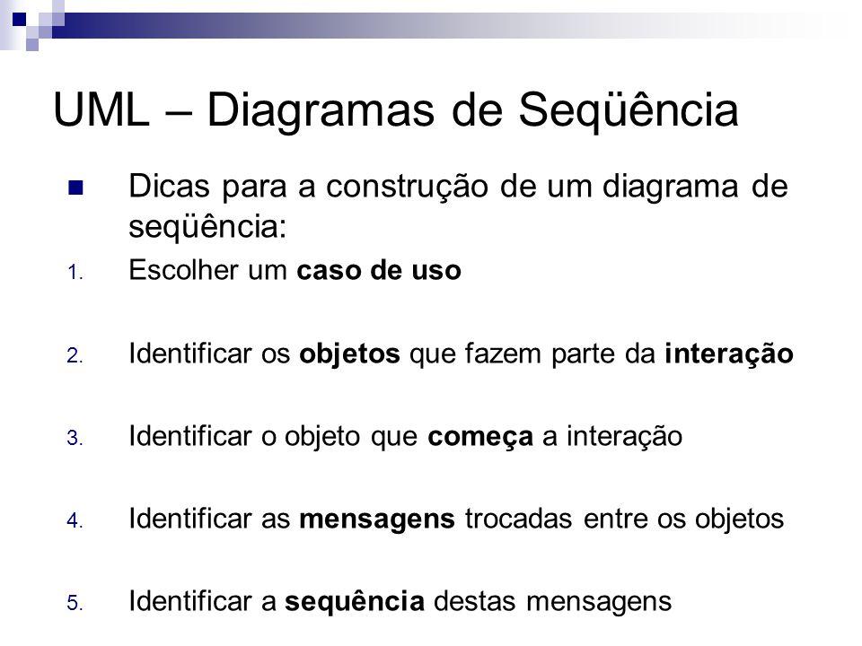 UML – Diagramas de Seqüência Dicas para a construção de um diagrama de seqüência: 1. Escolher um caso de uso 2. Identificar os objetos que fazem parte