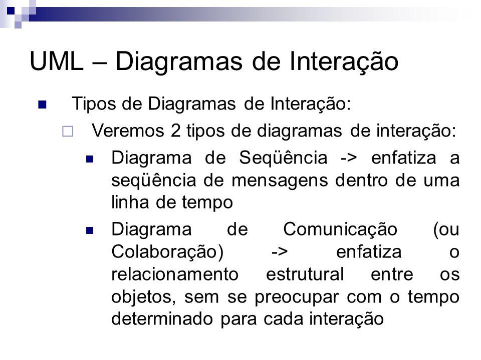 UML – Diagramas de Interação Tipos de Diagramas de Interação: Veremos 2 tipos de diagramas de interação: Diagrama de Seqüência -> enfatiza a seqüência de mensagens dentro de uma linha de tempo Diagrama de Comunicação (ou Colaboração) -> enfatiza o relacionamento estrutural entre os objetos, sem se preocupar com o tempo determinado para cada interação