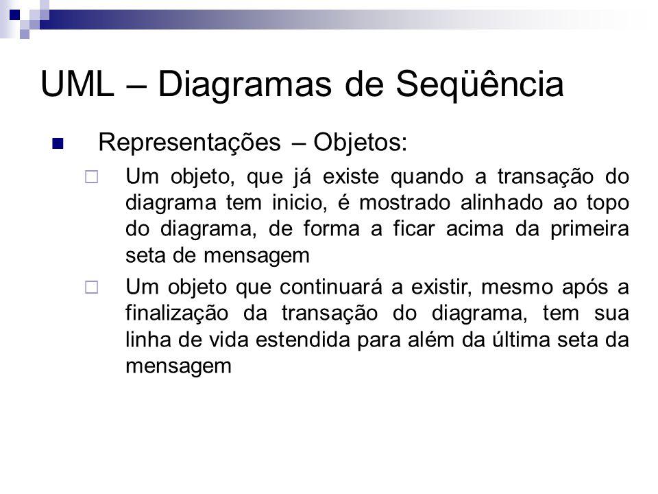 UML – Diagramas de Seqüência Representações – Objetos: Um objeto, que já existe quando a transação do diagrama tem inicio, é mostrado alinhado ao topo