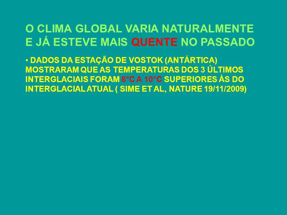 DADOS DA ESTAÇÃO DE VOSTOK (ANTÁRTICA) MOSTRARAM QUE AS TEMPERATURAS DOS 3 ÚLTIMOS INTERGLACIAIS FORAM 6°C A 10°C SUPERIORES ÀS DO INTERGLACIAL ATUAL ( SIME ET AL, NATURE 19/11/2009) O CLIMA GLOBAL VARIA NATURALMENTE E JÁ ESTEVE MAIS QUENTE NO PASSADO