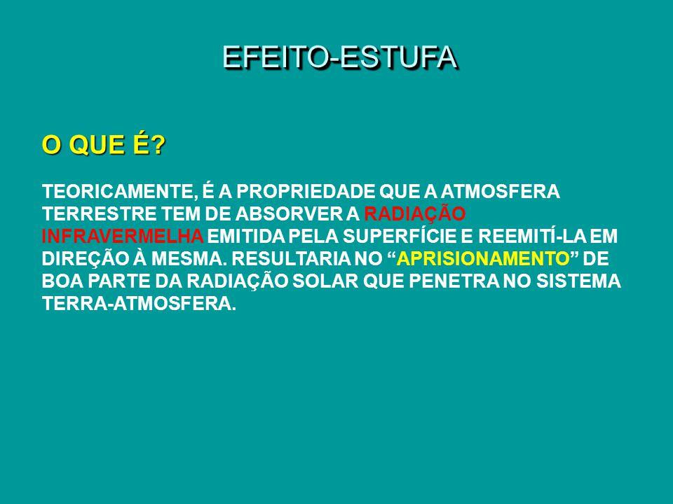 EFEITO-ESTUFAEFEITO-ESTUFA O QUE É.