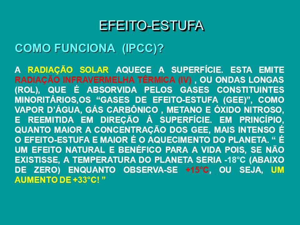 EFEITO-ESTUFAEFEITO-ESTUFA COMO FUNCIONA (IPCC).A RADIAÇÃO SOLAR AQUECE A SUPERFÍCIE.