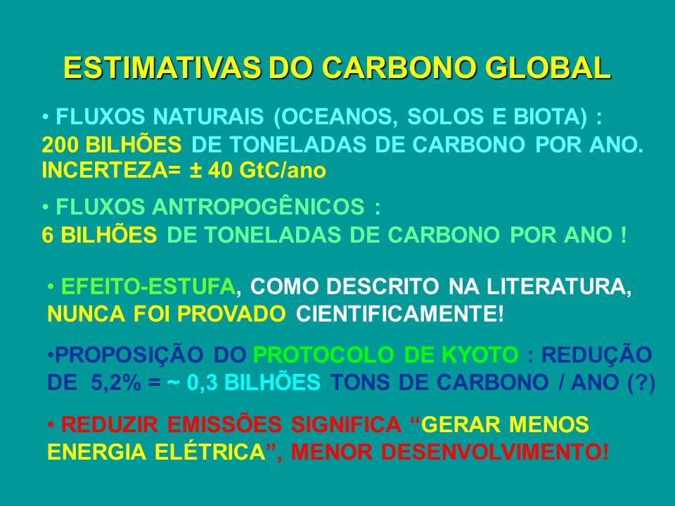 ESTIMATIVAS DO CARBONO GLOBAL FLUXOS NATURAIS (OCEANOS, SOLOS E BIOTA) : 200 BILHÕES DE TONELADAS DE CARBONO POR ANO.