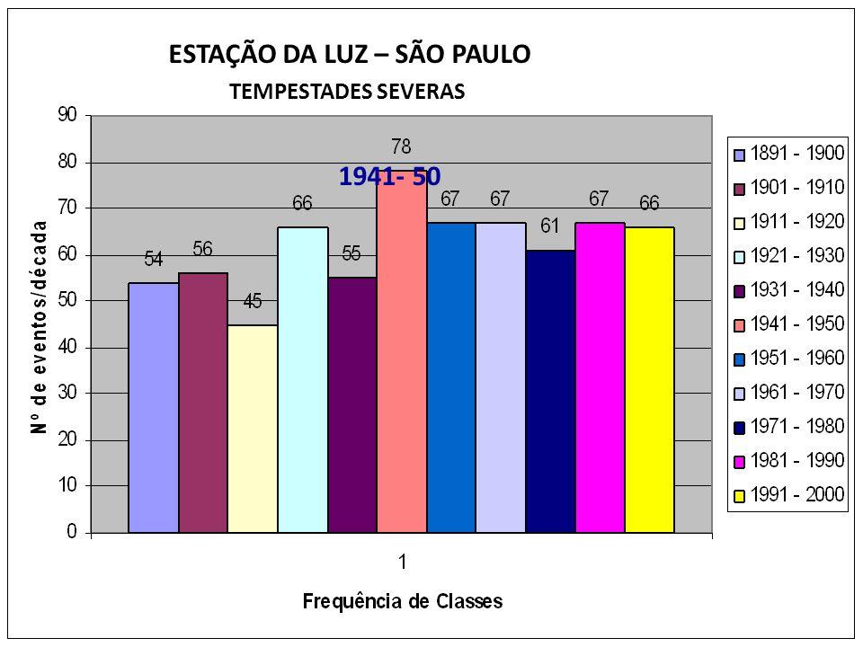 1941- 50 ESTAÇÃO DA LUZ – SÃO PAULO TEMPESTADES SEVERAS