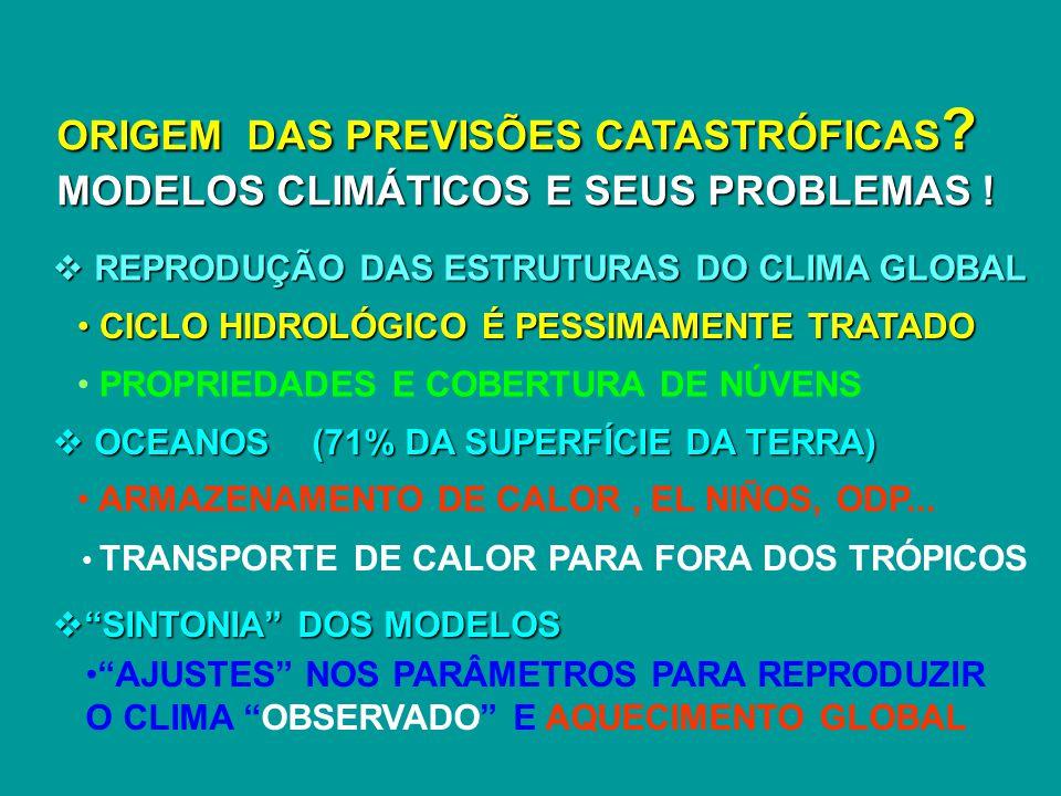 ORIGEM DAS PREVISÕES CATASTRÓFICAS .MODELOS CLIMÁTICOS E SEUS PROBLEMAS .