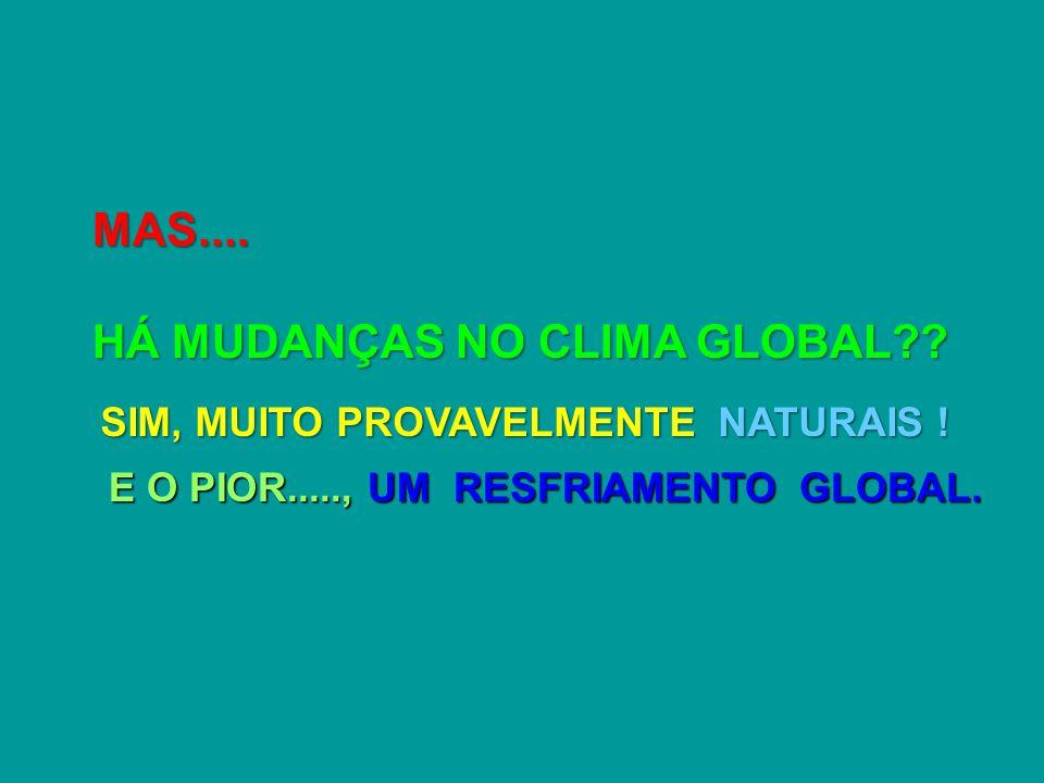 MAS....HÁ MUDANÇAS NO CLIMA GLOBAL?. SIM, MUITO PROVAVELMENTE NATURAIS .