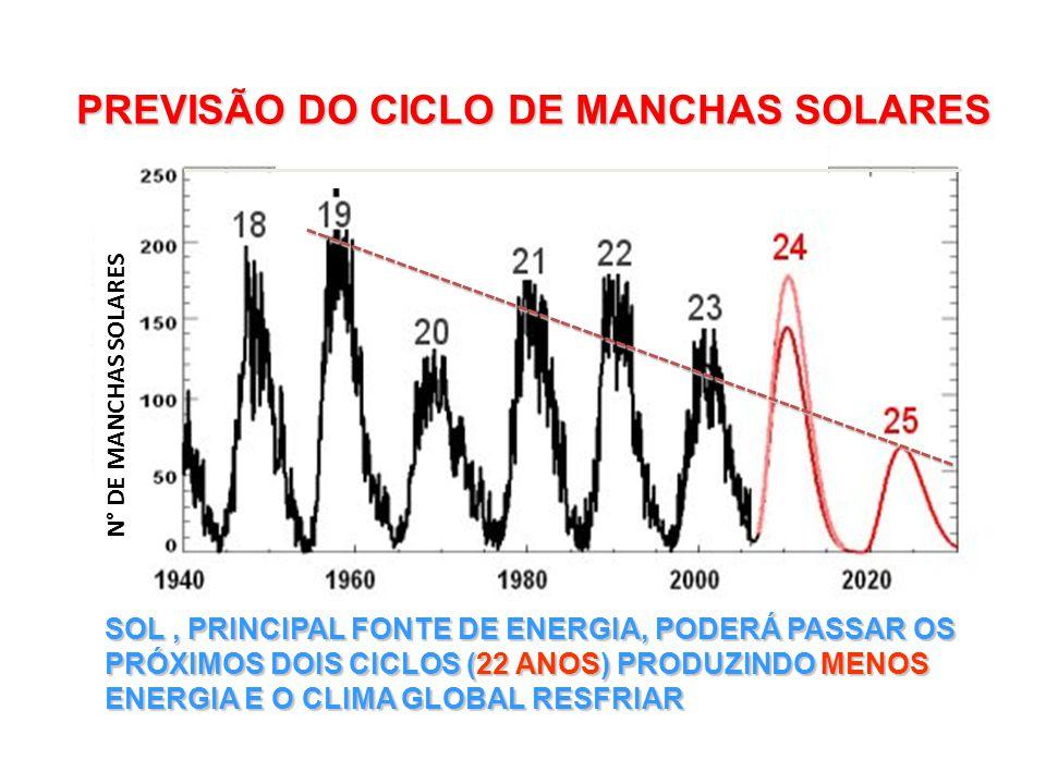 SOL, PRINCIPAL FONTE DE ENERGIA, PODERÁ PASSAR OS PRÓXIMOS DOIS CICLOS (22 ANOS) PRODUZINDO MENOS ENERGIA E O CLIMA GLOBAL RESFRIAR PREVISÃO DO CICLO DE MANCHAS SOLARES ----------------------------------------------------------- N° DE MANCHAS SOLARES