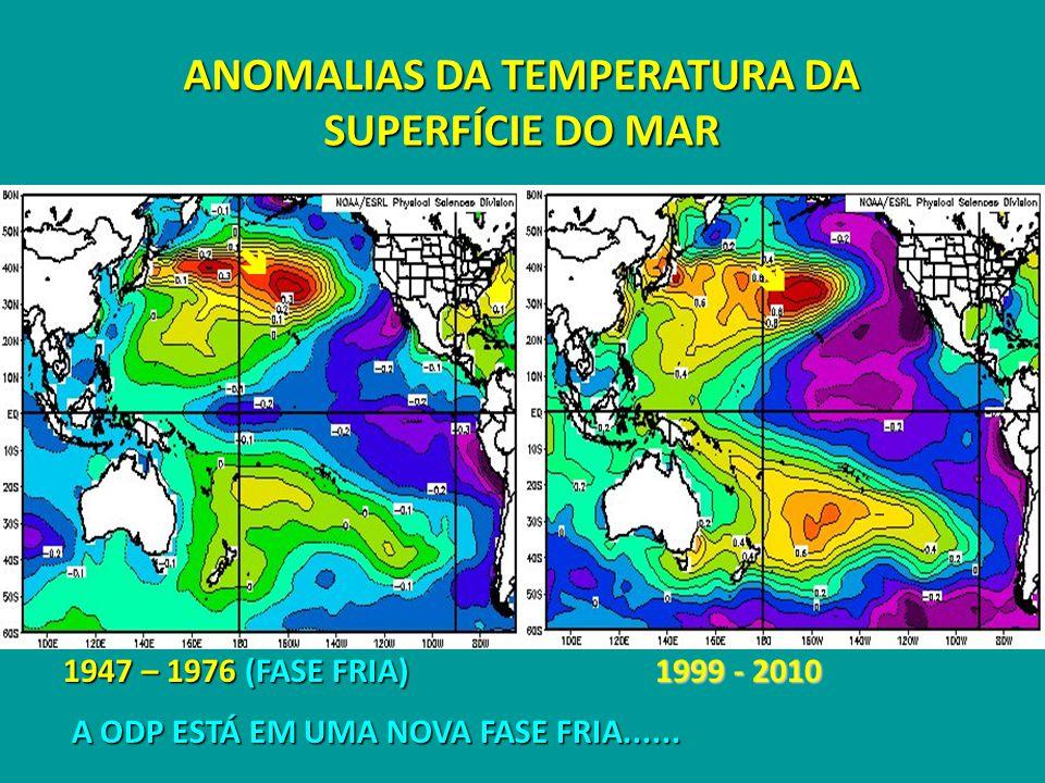 1999 - 2010 1947 – 1976 (FASE FRIA) ANOMALIAS DA TEMPERATURA DA SUPERFÍCIE DO MAR A ODP ESTÁ EM UMA NOVA FASE FRIA......