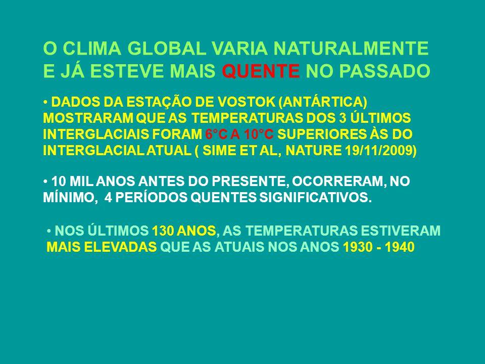 DADOS DA ESTAÇÃO DE VOSTOK (ANTÁRTICA) MOSTRARAM QUE AS TEMPERATURAS DOS 3 ÚLTIMOS INTERGLACIAIS FORAM 6°C A 10°C SUPERIORES ÀS DO INTERGLACIAL ATUAL ( SIME ET AL, NATURE 19/11/2009) 10 MIL ANOS ANTES DO PRESENTE, OCORRERAM, NO MÍNIMO, 4 PERÍODOS QUENTES SIGNIFICATIVOS.
