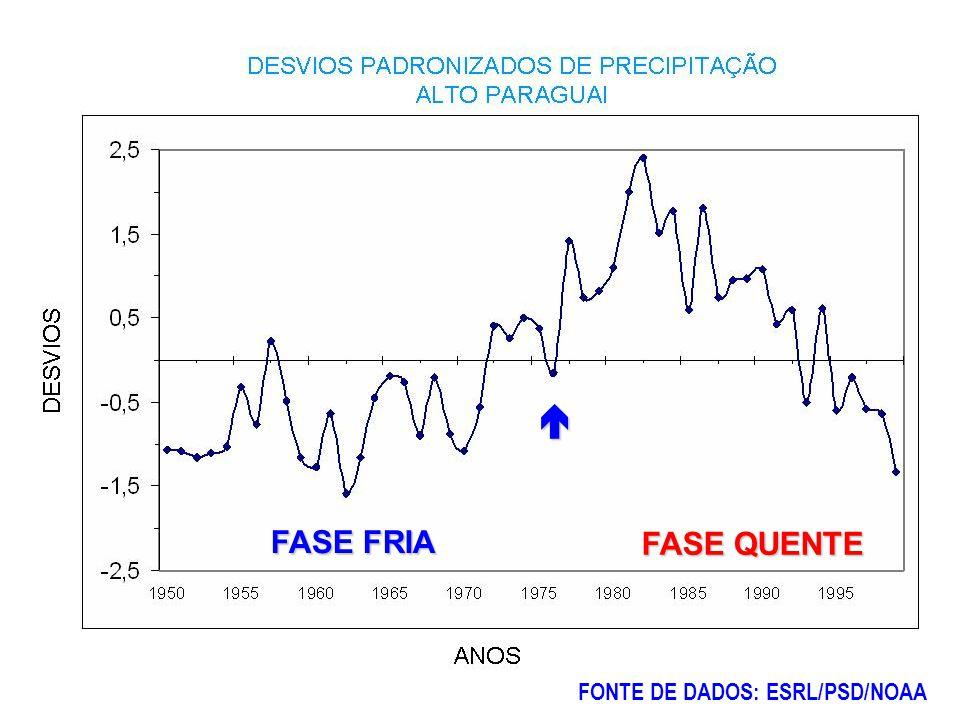FASE FRIA FASE QUENTE FONTE DE DADOS: ESRL/PSD/NOAA