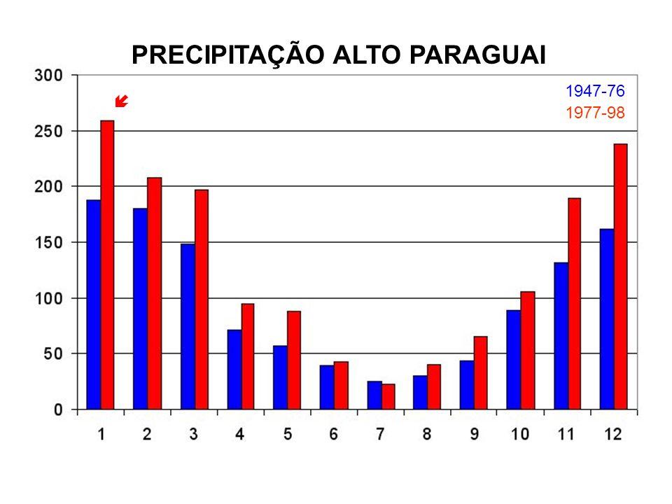 PRECIPITAÇÃO ALTO PARAGUAI 1947-76 1977-98