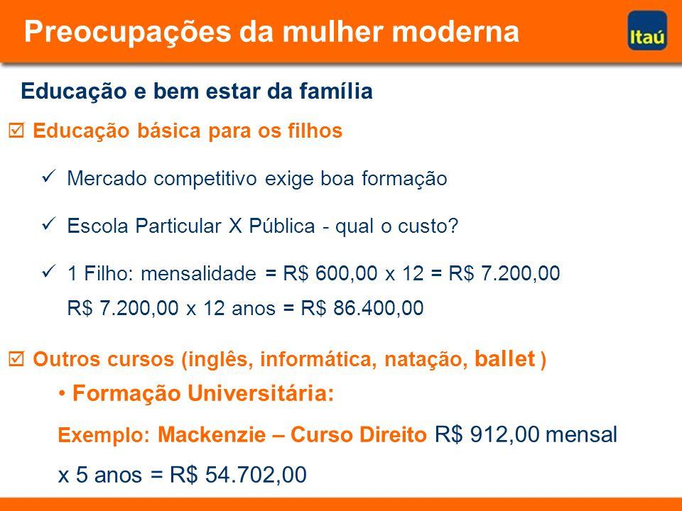 Educação básica para os filhos Mercado competitivo exige boa formação Escola Particular X Pública - qual o custo.