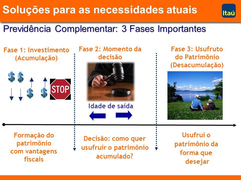 Formação do patrimônio com vantagens fiscais Decisão: como quer usufruir o patrimônio acumulado? Fase 1: Investimento (Acumulação) Fase 2: Momento da