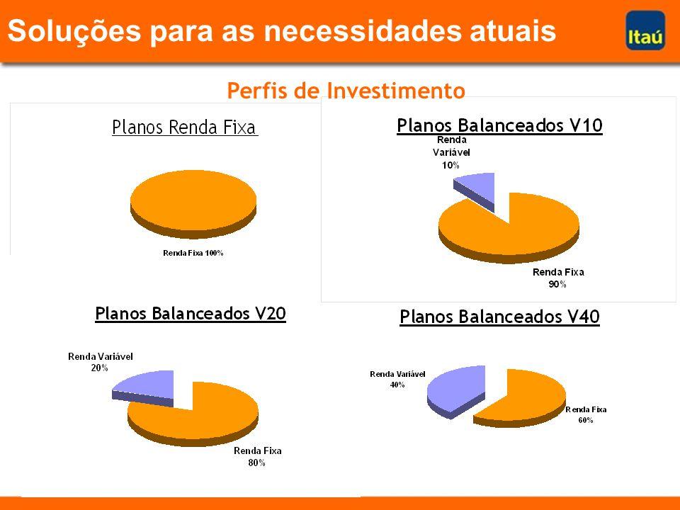 Perfis de Investimento Soluções para as necessidades atuais