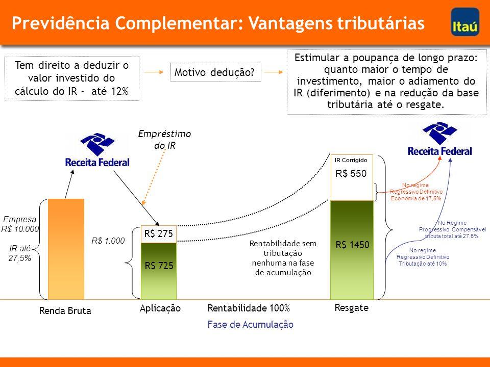 PGBL Tem direito a deduzir o valor investido do cálculo do IR - até 12% Motivo dedução.