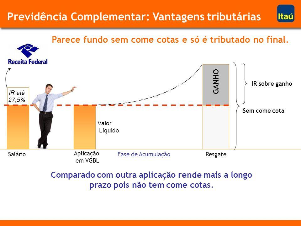 Aplicação em VGBL Fase de AcumulaçãoResgate IR sobre ganho Comparado com outra aplicação rende mais a longo prazo pois não tem come cotas.