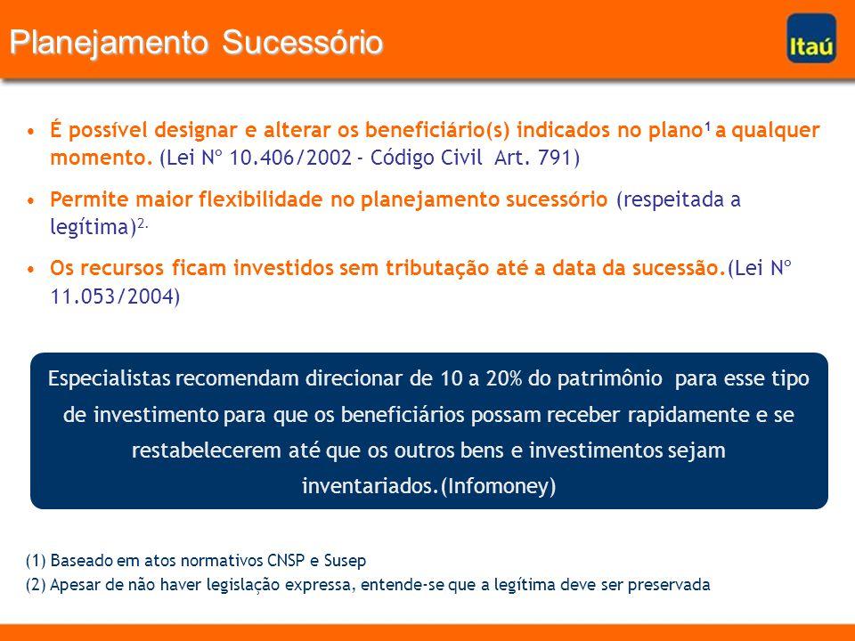 É possível designar e alterar os beneficiário(s) indicados no plano 1 a qualquer momento. (Lei Nº 10.406/2002 - Código Civil Art. 791) Permite maior f
