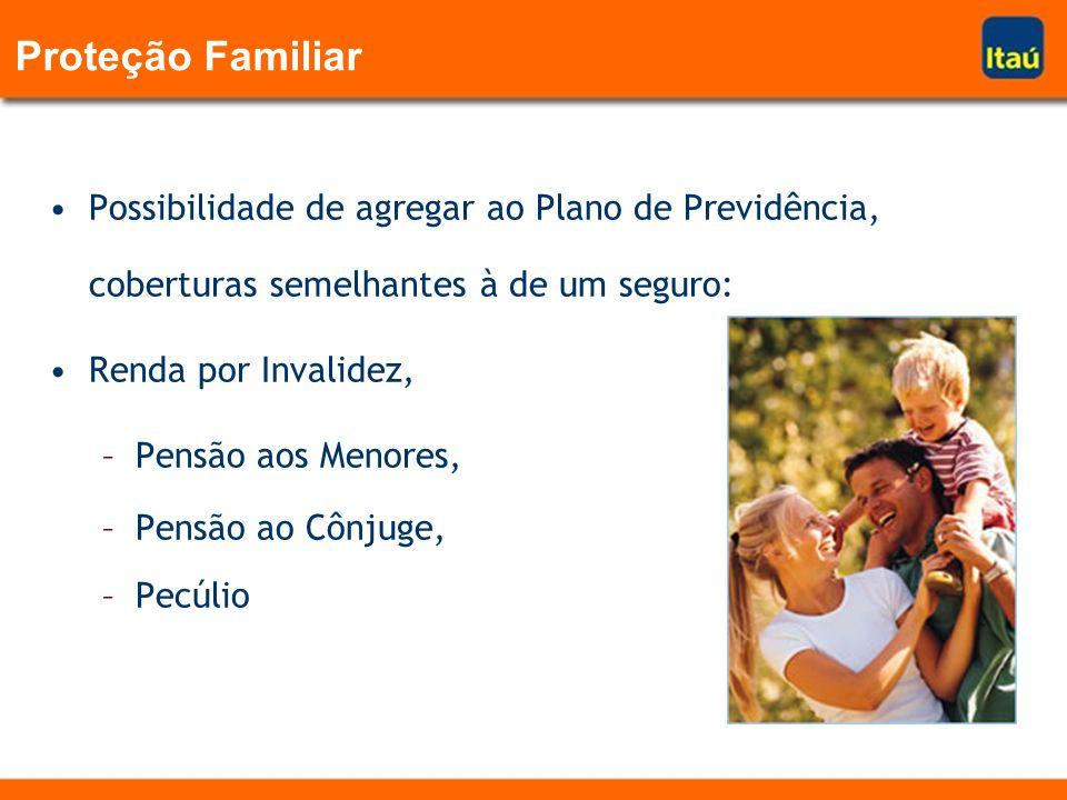 Possibilidade de agregar ao Plano de Previdência, coberturas semelhantes à de um seguro: Renda por Invalidez, –Pensão aos Menores, –Pensão ao Cônjuge, –Pecúlio Proteção Familiar