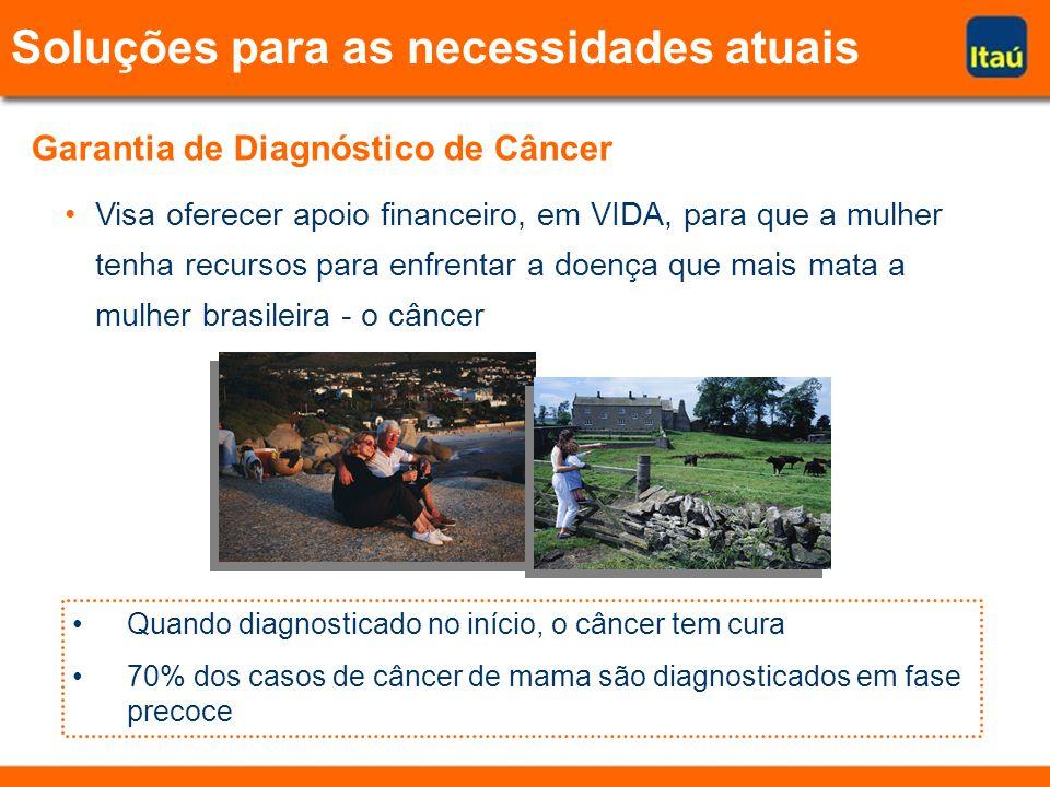 Visa oferecer apoio financeiro, em VIDA, para que a mulher tenha recursos para enfrentar a doença que mais mata a mulher brasileira - o câncer Quando diagnosticado no início, o câncer tem cura 70% dos casos de câncer de mama são diagnosticados em fase precoce Garantia de Diagnóstico de Câncer Soluções para as necessidades atuais