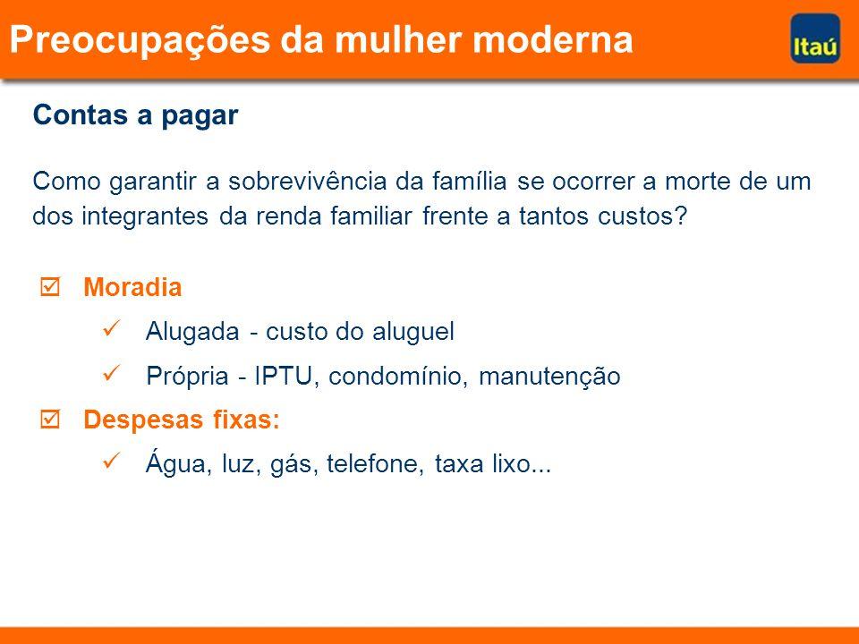 Contas a pagar Moradia Alugada - custo do aluguel Própria - IPTU, condomínio, manutenção Despesas fixas: Água, luz, gás, telefone, taxa lixo...
