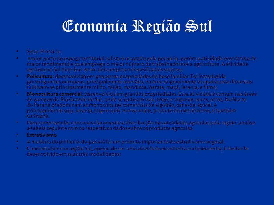 Economia Região Sul Setor Primário maior parte do espaço territorial sulista é ocupado pela pecuária, porém a atividade econômica de maior rendimento