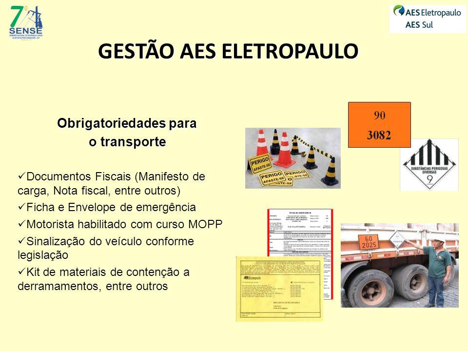 GESTÃO AES ELETROPAULO Obrigatoriedades para o transporte Documentos Fiscais (Manifesto de carga, Nota fiscal, entre outros) Ficha e Envelope de emerg