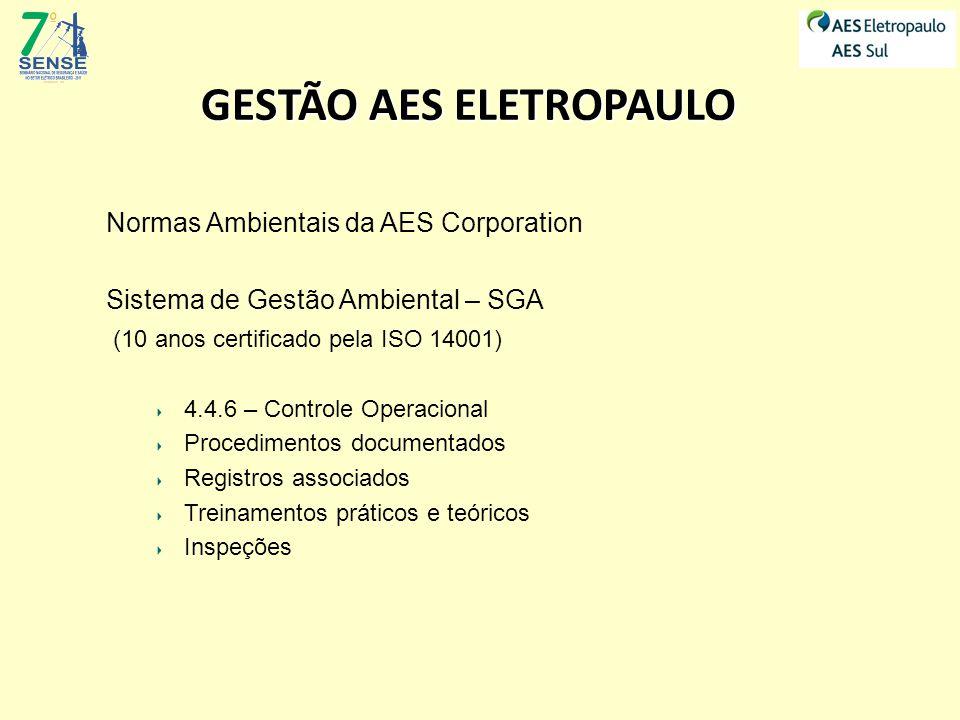 GESTÃO AES ELETROPAULO Normas Ambientais da AES Corporation Sistema de Gestão Ambiental – SGA (10 anos certificado pela ISO 14001) 4.4.6 – Controle Op