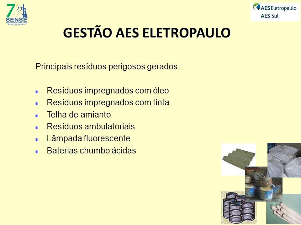 GESTÃO AES ELETROPAULO Principais resíduos perigosos gerados: Resíduos impregnados com óleo Resíduos impregnados com tinta Telha de amianto Resíduos a