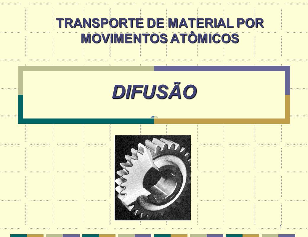 1 DIFUSÃO TRANSPORTE DE MATERIAL POR MOVIMENTOS ATÔMICOS