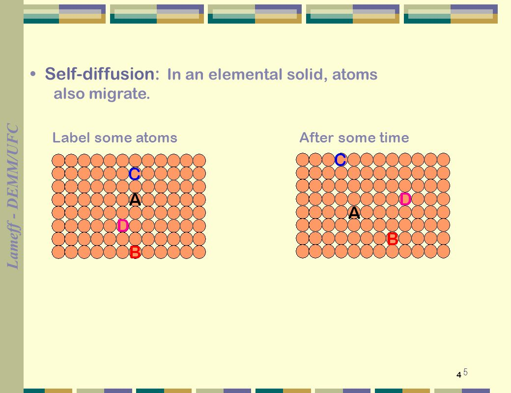 Lameff - DEMM/UFC 5 4 Self-diffusion: In an elemental solid, atoms also migrate.