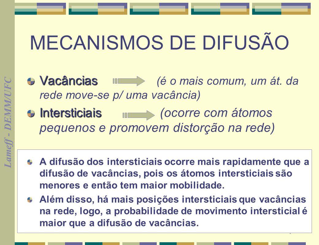 Lameff - DEMM/UFC 7 MECANISMOS DE DIFUSÃO Vacâncias Vacâncias (é o mais comum, um át. da rede move-se p/ uma vacância) Intersticiais Intersticiais (oc