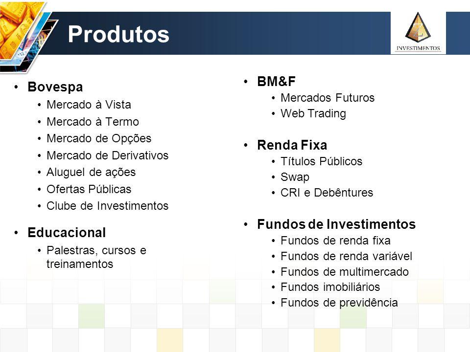 Produtos Bovespa Mercado à Vista Mercado à Termo Mercado de Opções Mercado de Derivativos Aluguel de ações Ofertas Públicas Clube de Investimentos Edu