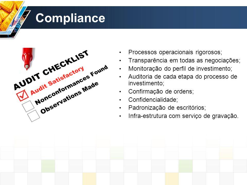 Compliance Processos operacionais rigorosos; Transparência em todas as negociações; Monitoração do perfil de investimento; Auditoria de cada etapa do