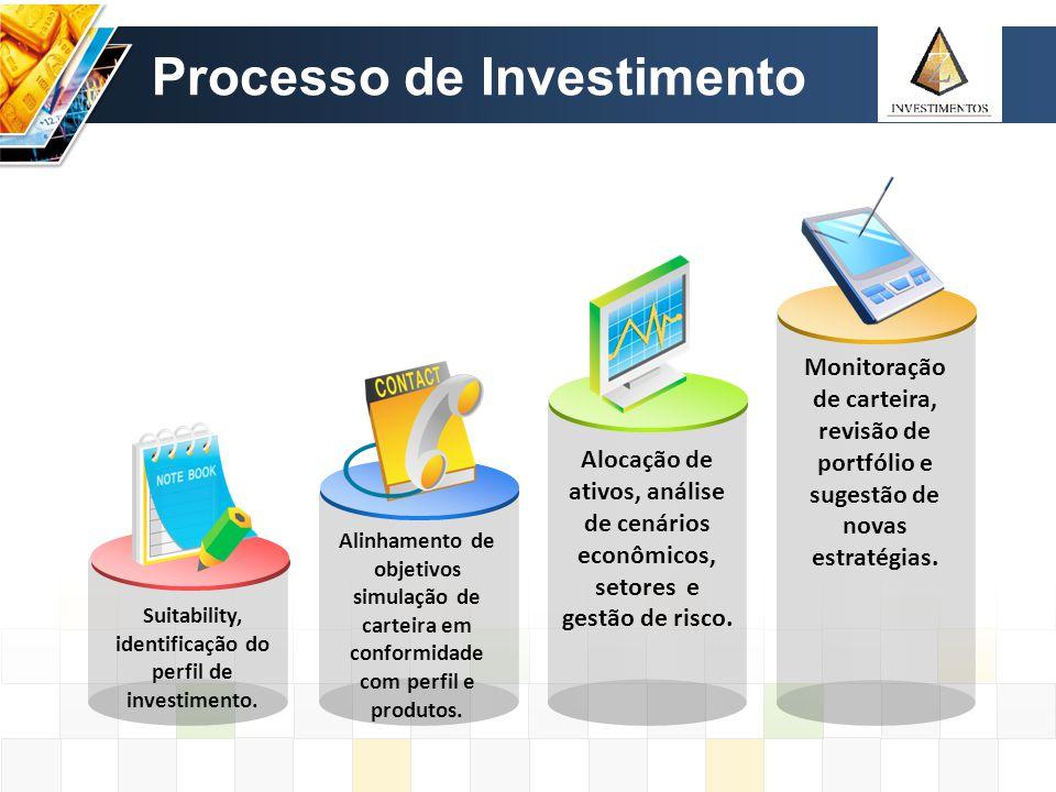 Processo de Investimento Suitability, identificação do perfil de investimento. Alinhamento de objetivos simulação de carteira em conformidade com perf