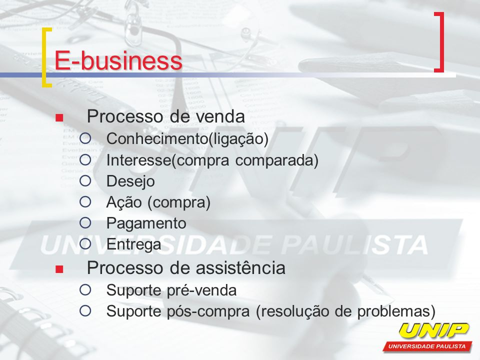 E-business Processo de venda Conhecimento(ligação) Interesse(compra comparada) Desejo Ação (compra) Pagamento Entrega Processo de assistência Suporte pré-venda Suporte pós-compra (resolução de problemas)