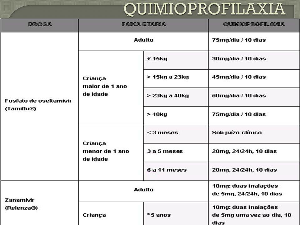 Todo o caso de Síndrome Respiratória Aguda Grave (SRAG) hospitalizado deve ser notificado (Sinan influenza Web); - Nos casos de surtos, a vigilância epidemiológica local deverá ser prontamente notificada/informada; - O Brasil possui uma rede de unidades sentinelas para vigilância da influenza, distribuídas em serviços de saúde, em todas as Unidades Federadas do país, que monitoram a circulação do vírus influenza, através de casos de Síndrome Gripal (SG) e Síndrome Respiratória Aguda Grave (SRAG).