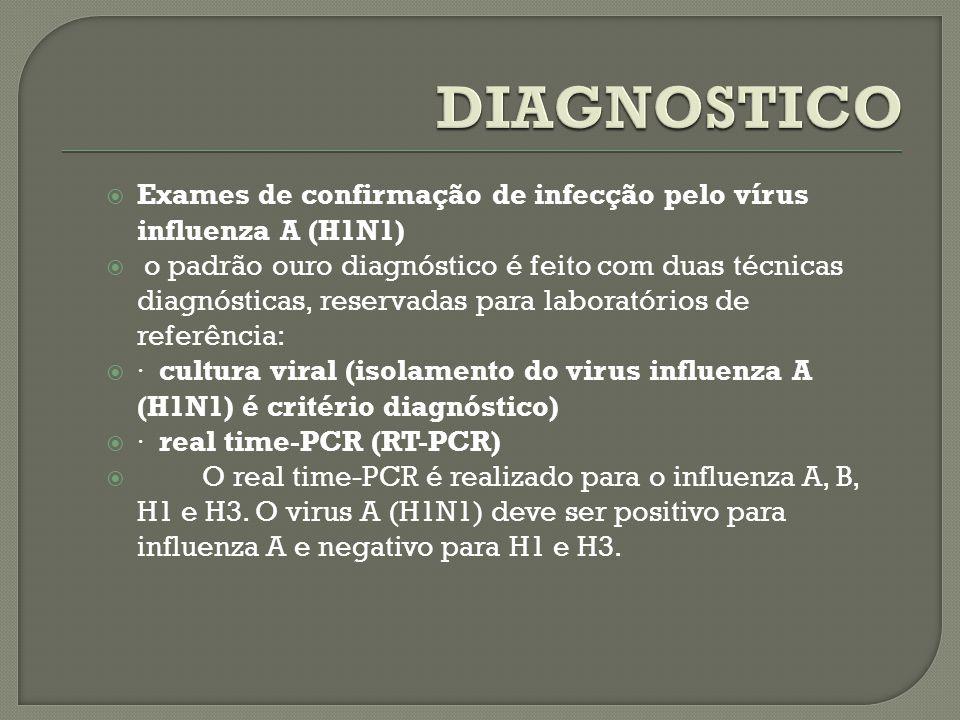 Secreções respiratórias · Coletar 3 swabs (da orofaringe e das narinas direita e esquerda), nos primeiros 7 dias após aparecimentos dos sintomas.