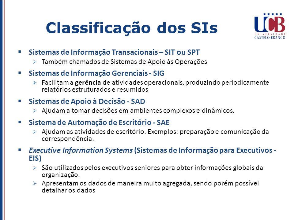 Sistemas de Informação Transacionais – SIT ou SPT Também chamados de Sistemas de Apoio às Operações Sistemas de Informação Gerenciais - SIG Facilitam