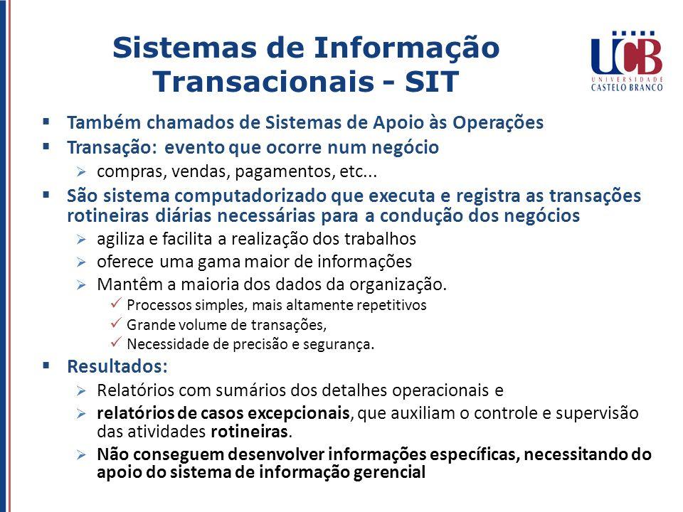 Também chamados de Sistemas de Apoio às Operações Transação: evento que ocorre num negócio compras, vendas, pagamentos, etc... São sistema computadori