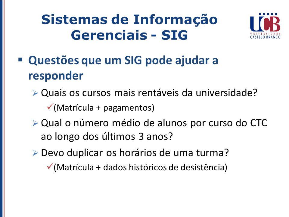 Questões que um SIG pode ajudar a responder Quais os cursos mais rentáveis da universidade? (Matrícula + pagamentos) Qual o número médio de alunos por