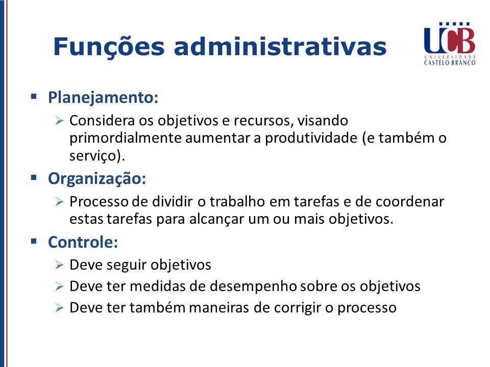 Funções administrativas Planejamento: Considera os objetivos e recursos, visando primordialmente aumentar a produtividade (e também o serviço). Organi